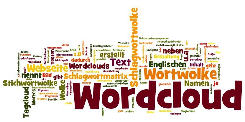 Beispiel-Wordcloud mit www.wordle.net erstellt...