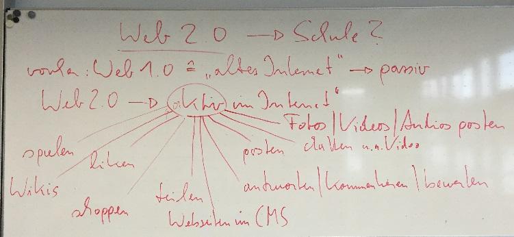 Web 2.0 im Unterricht