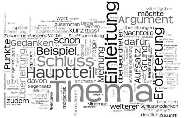 Einleitung Zur Errterung Arbeitsblatt Lehrerfreund Anleitung