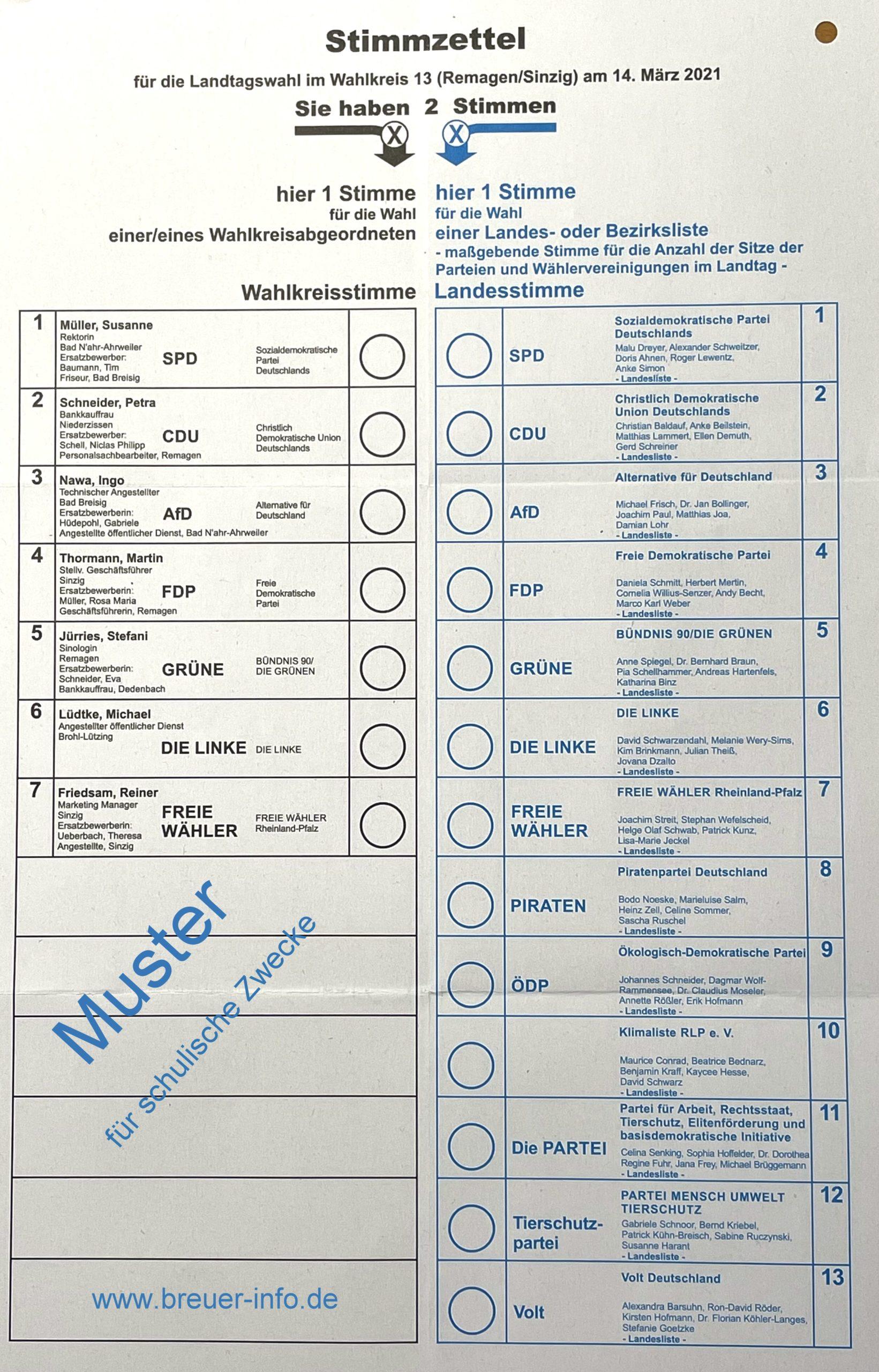 Stimmzettel zur Landtagswahl 2021 in Rheinland-Pfalz - Wahlkreis 13